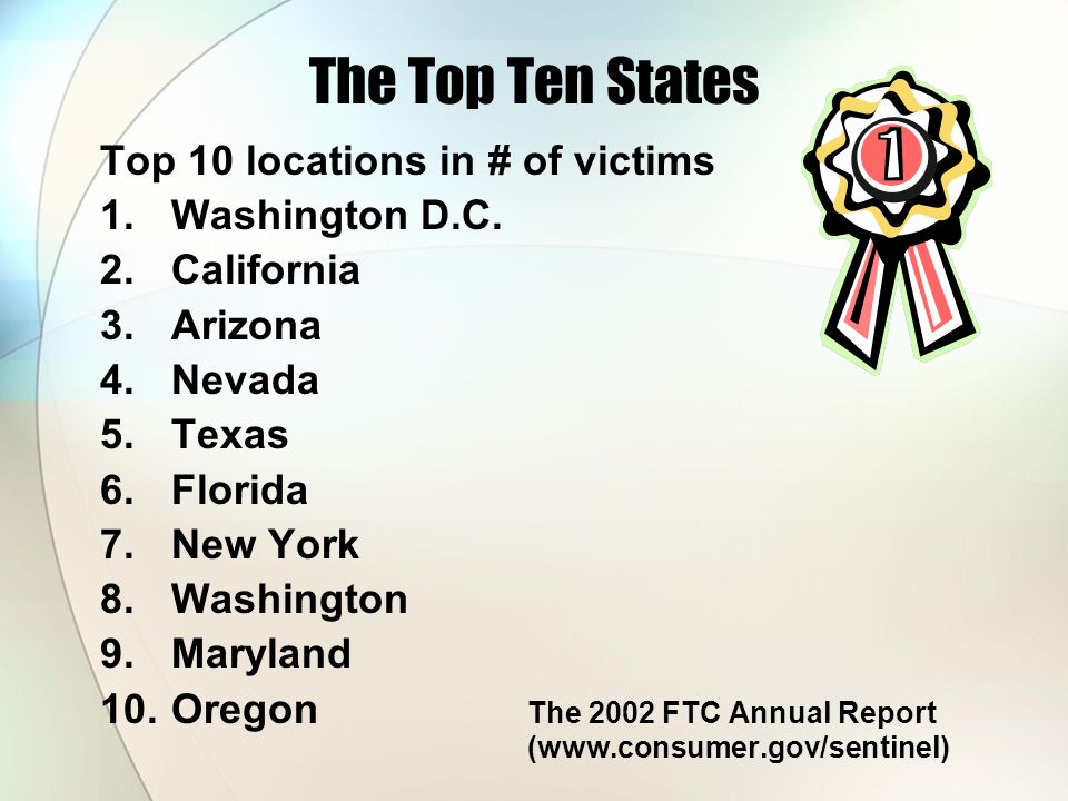The Top Ten States Top 10 locations in # of victims Washington D.C.