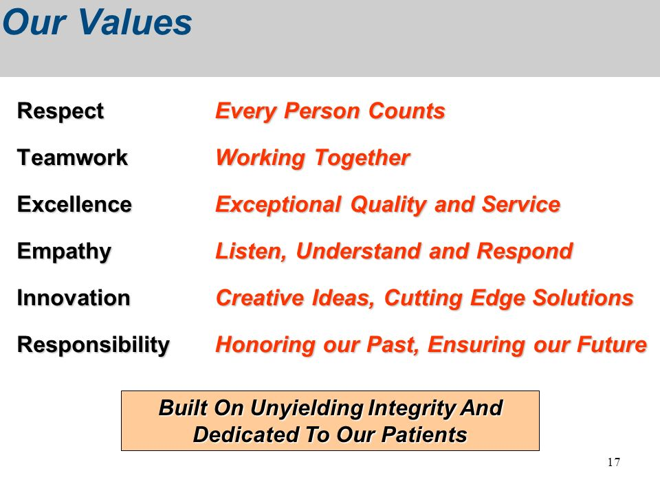 Built On Unyielding Integrity And Dedicated To Our Patients