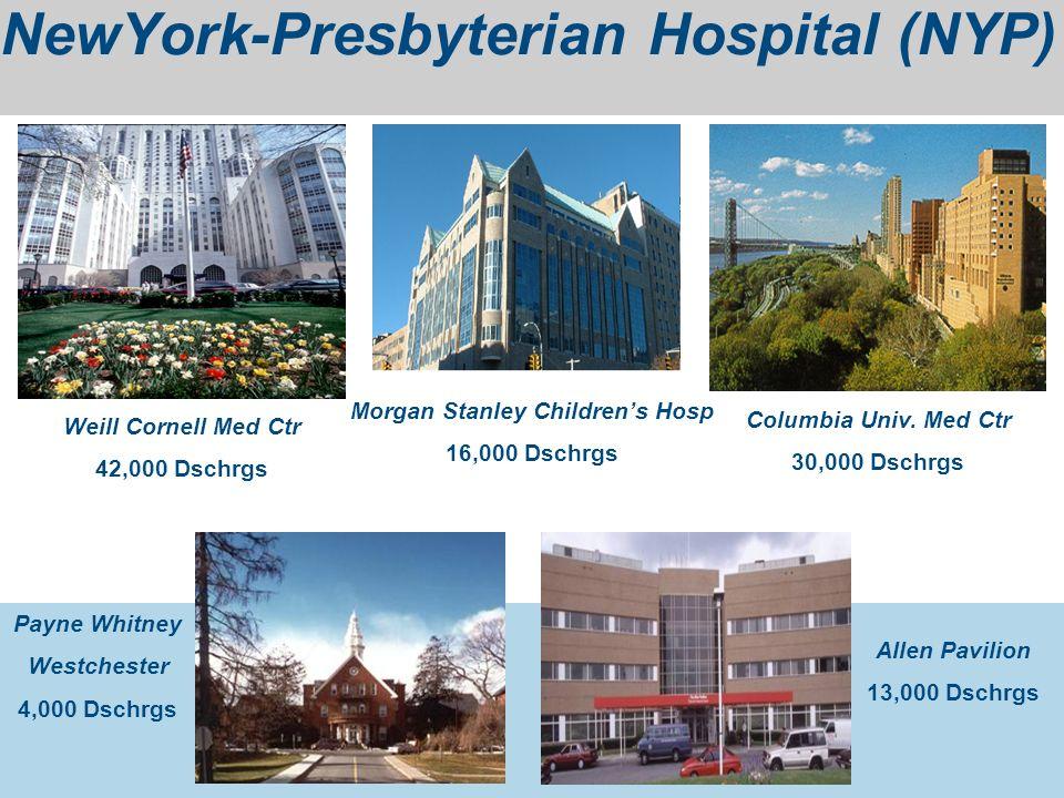 NewYork-Presbyterian Hospital (NYP)
