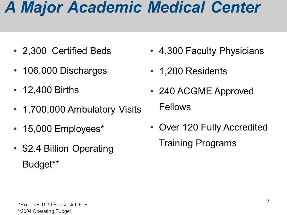 A Major Academic Medical Center