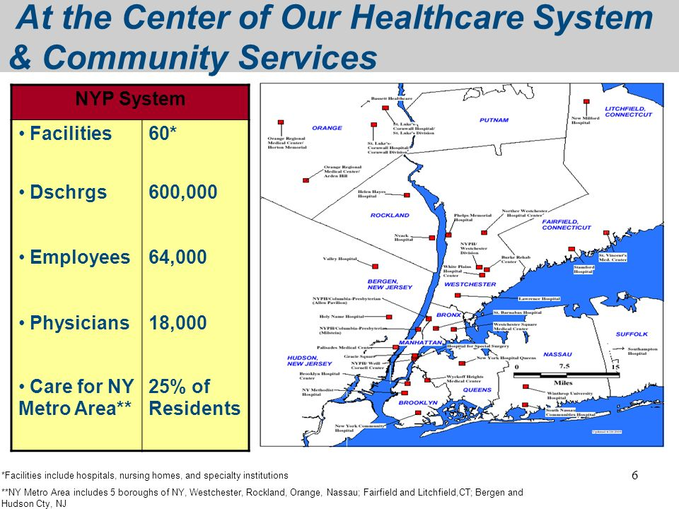 At the Center of Our Healthcare System & Community Services