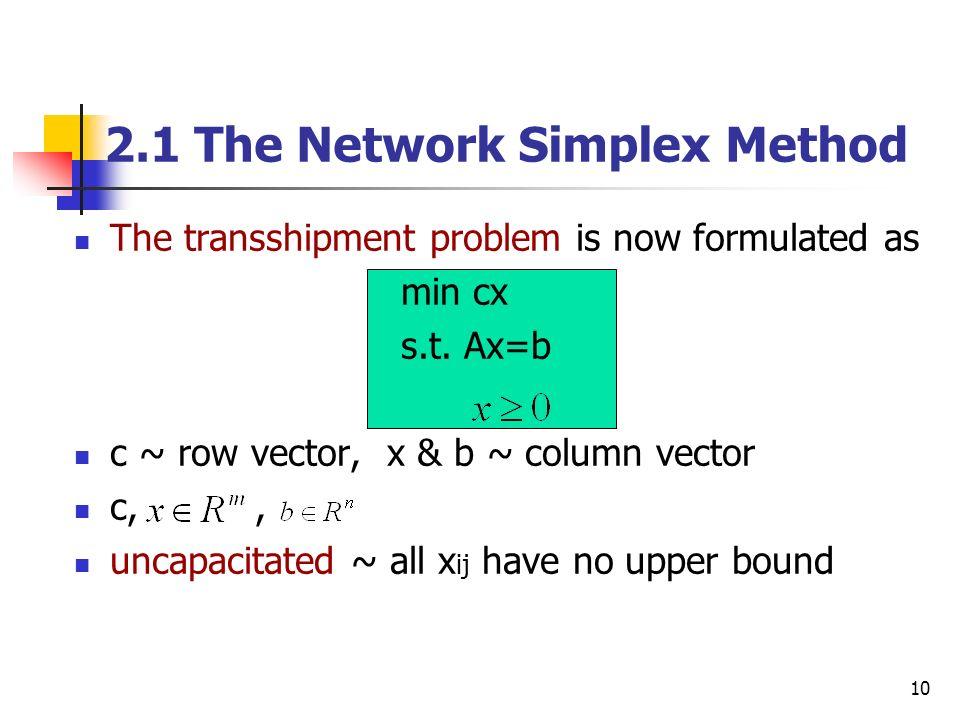 simplex method in c