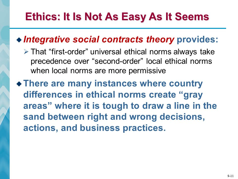 Line Drawing Ethics : Strategy ethics and corporate social responsibility