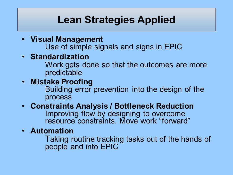 Lean Strategies Applied