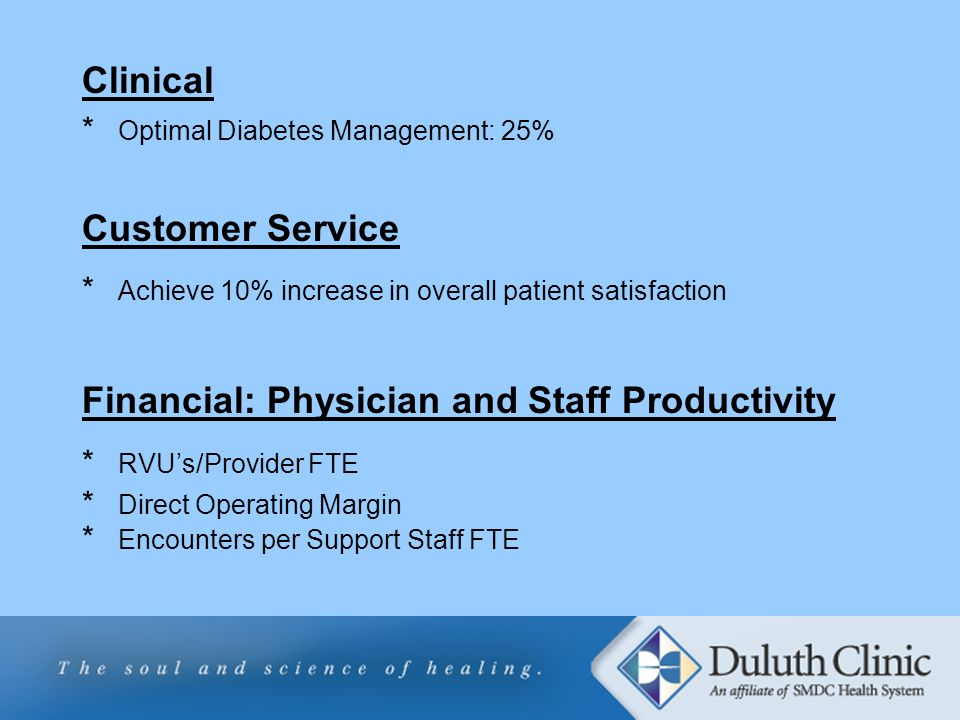 Financial: Physician and Staff Productivity