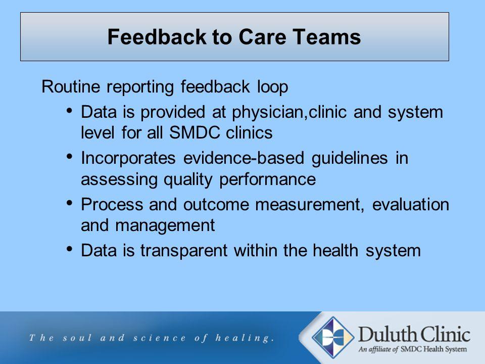 Feedback to Care Teams Routine reporting feedback loop
