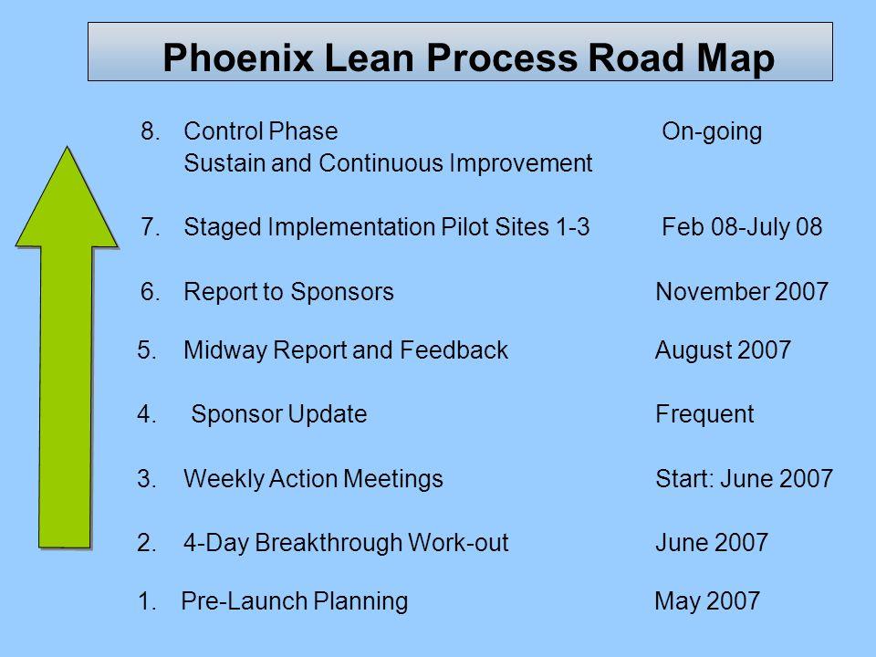 Phoenix Lean Process Road Map