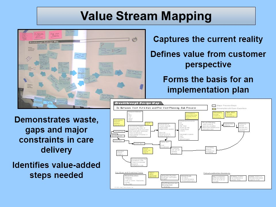 Value Stream Mapping Captures the current reality