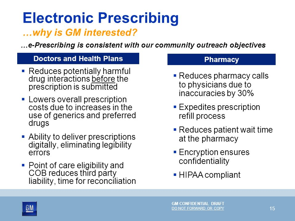 Electronic Prescribing …why is GM interested