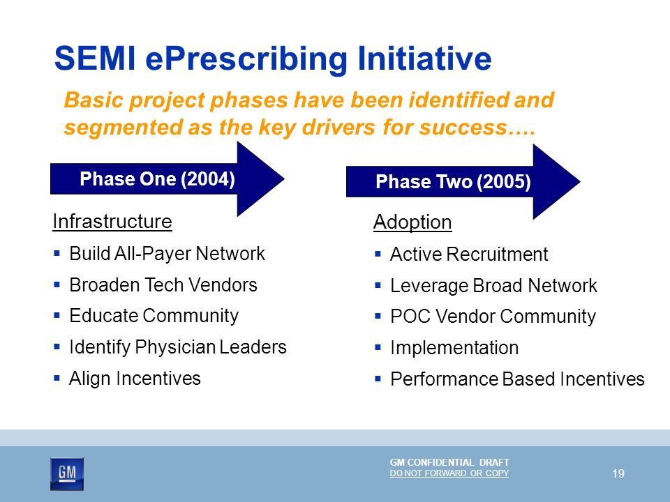 SEMI ePrescribing Initiative