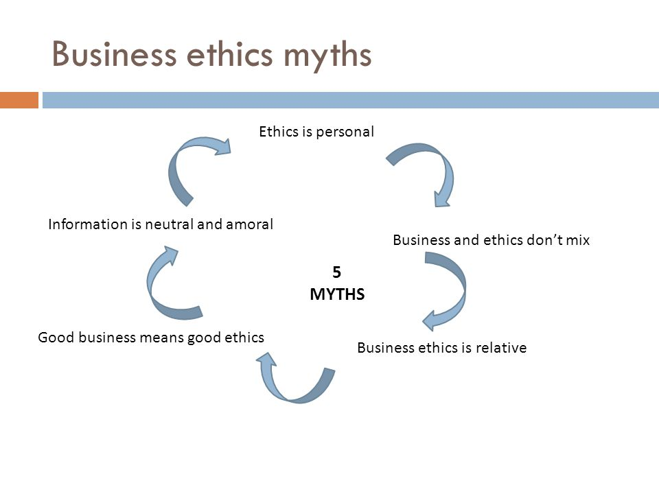 business and ethics don t mix as the myth of amoral business Morals, ethics refer to rules and standards of conduct and practice morals refers to generally accepted customs of conduct and right living in a society, and to the individual's practice in relation to these: the morals of our civilization.