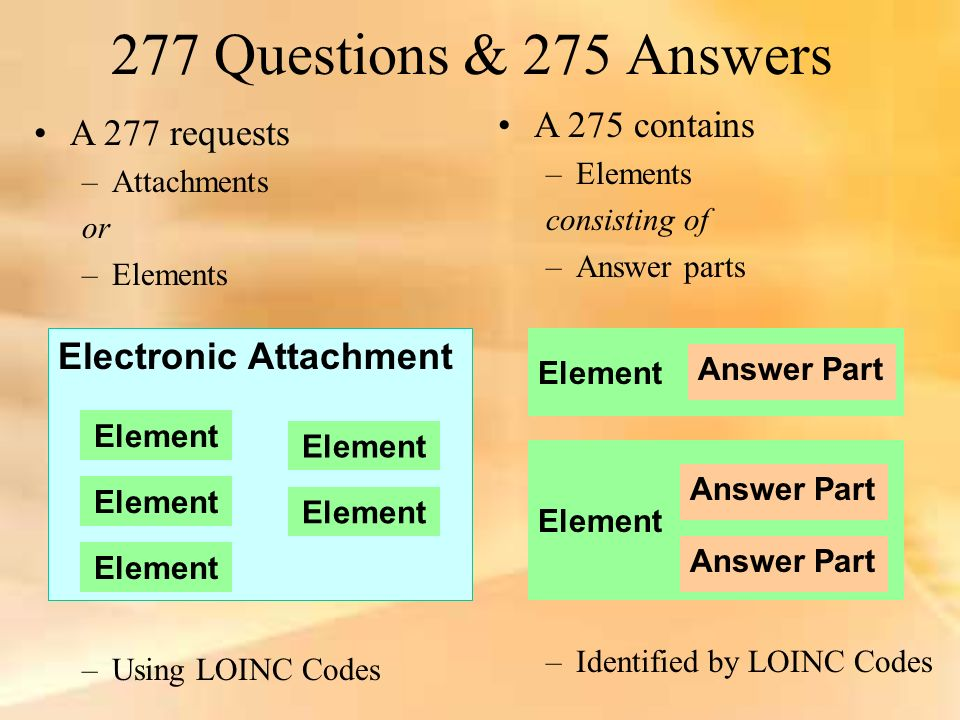 277 Questions & 275 Answers A 275 contains A 277 requests