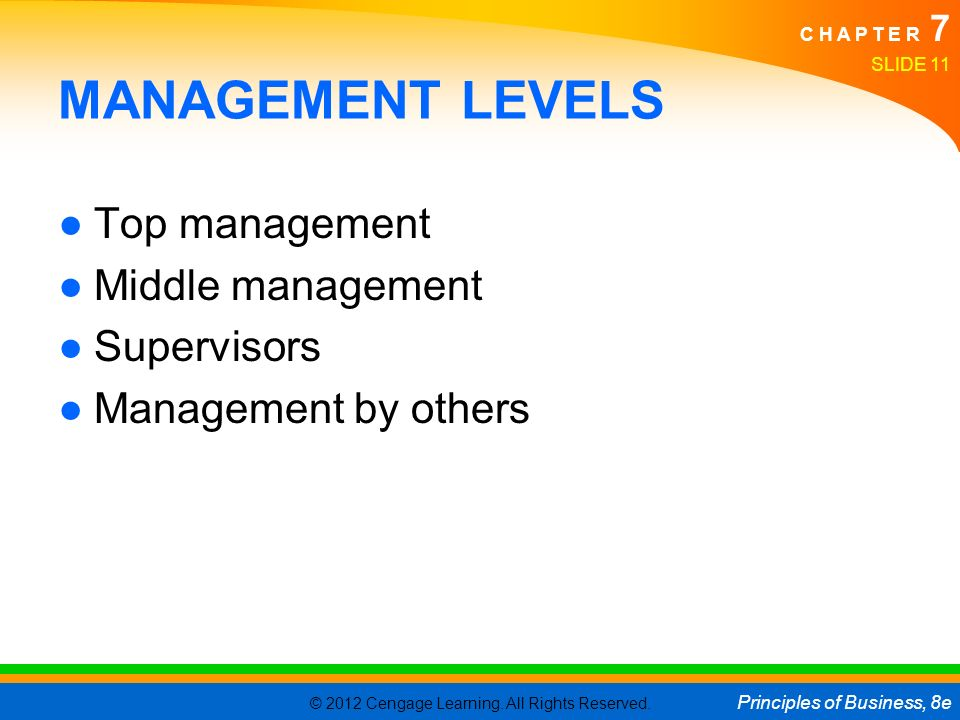 MANAGEMENT LEVELS Top management Middle management Supervisors