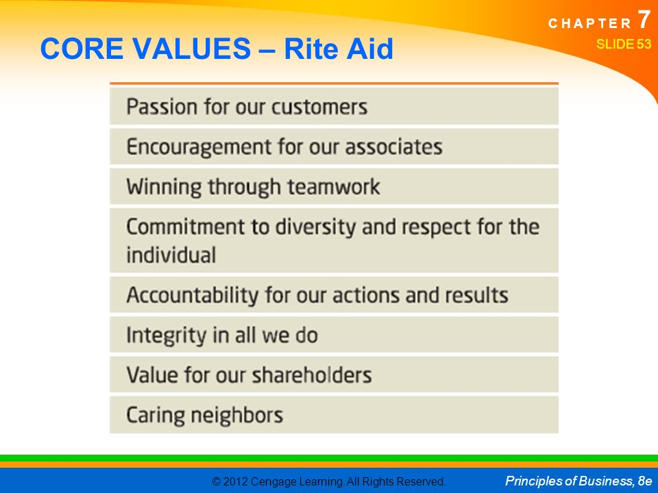 CORE VALUES – Rite Aid