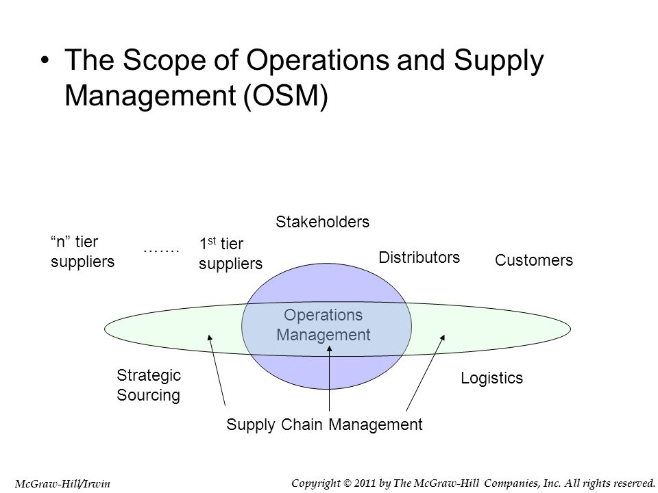 scope of supply chain management pdf