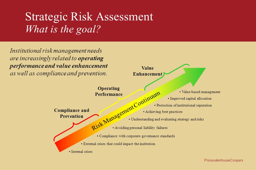 Strategic Risk Assessment What is the goal