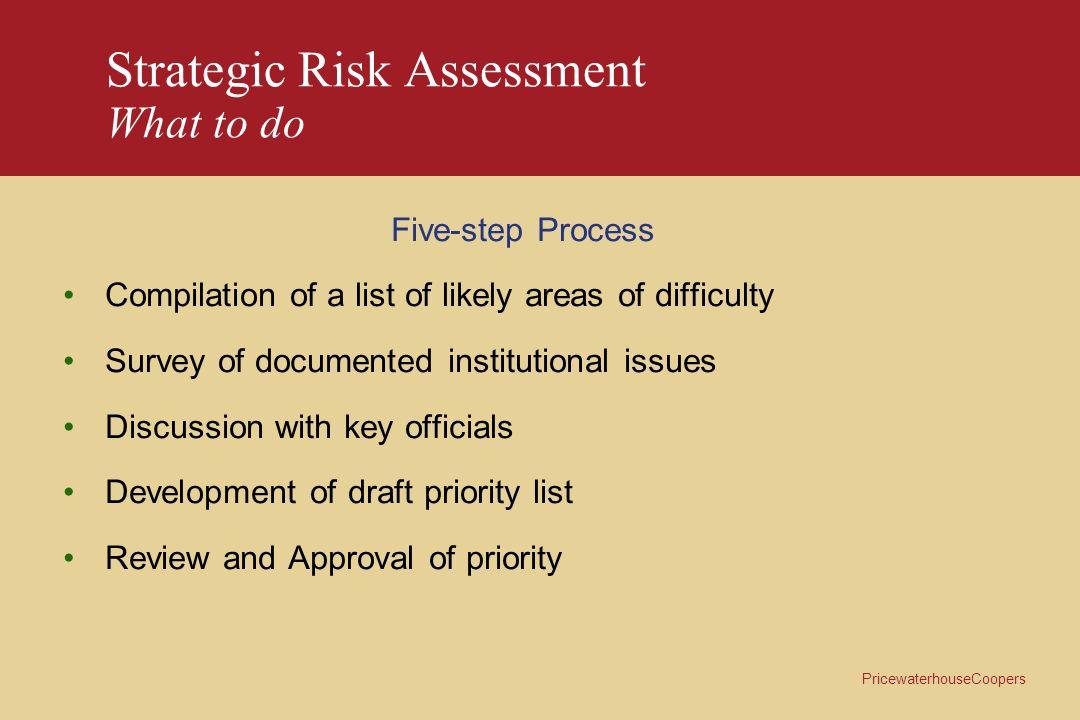 Strategic Risk Assessment What to do