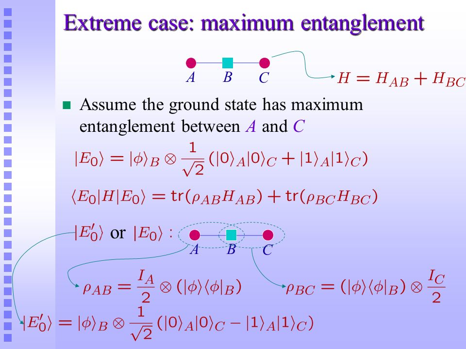 Extreme case: maximum entanglement