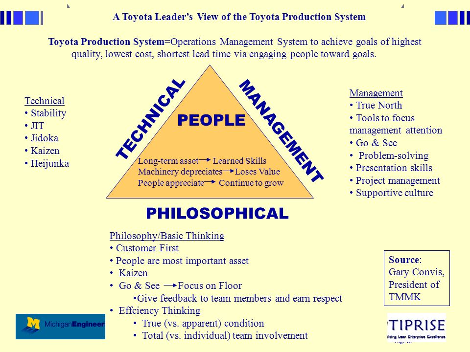 Building A Lean Learning Enterprise Learning From Toyota
