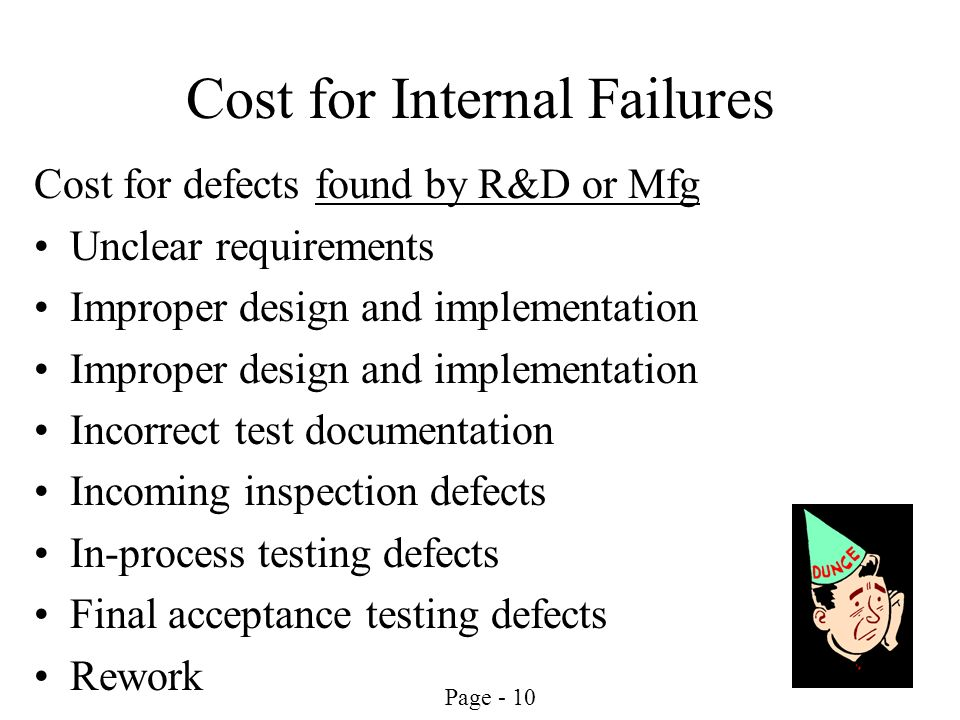 Cost for Internal Failures