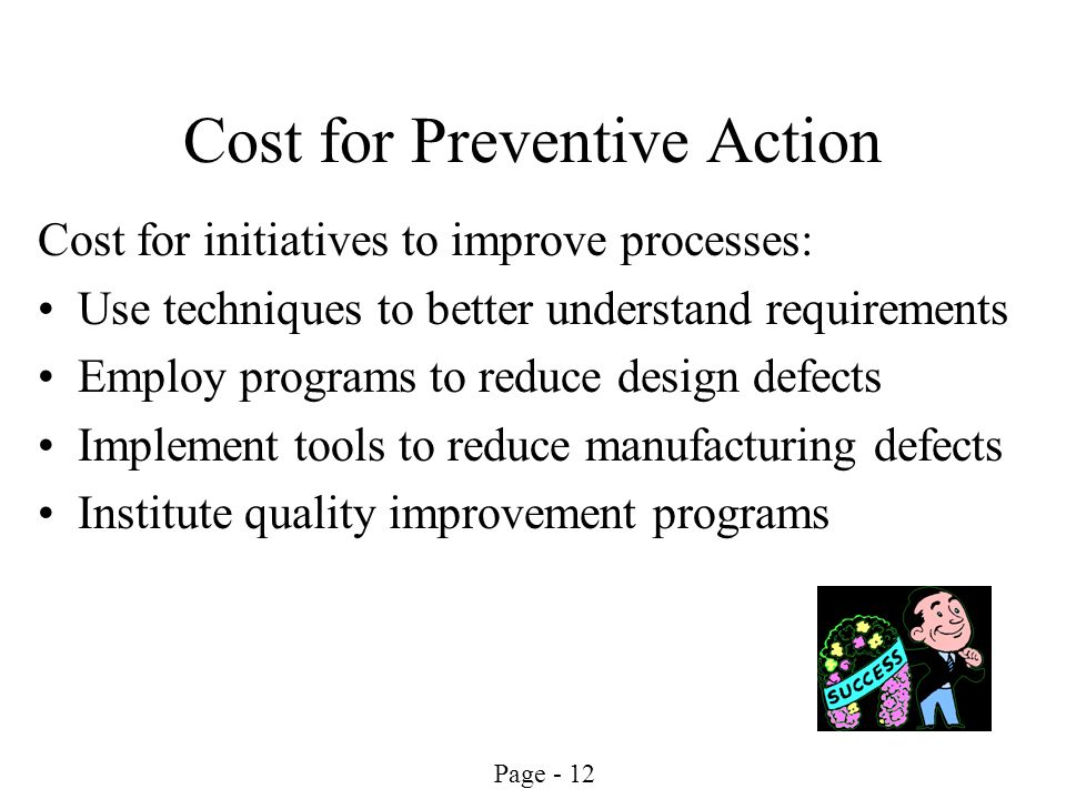 Cost for Preventive Action