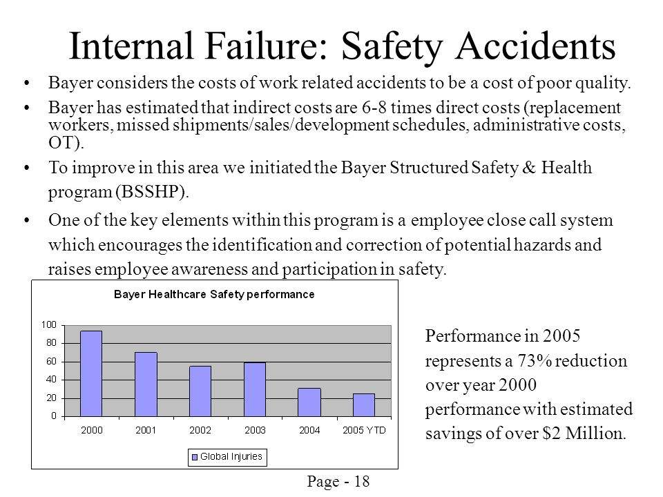 Internal Failure: Safety Accidents