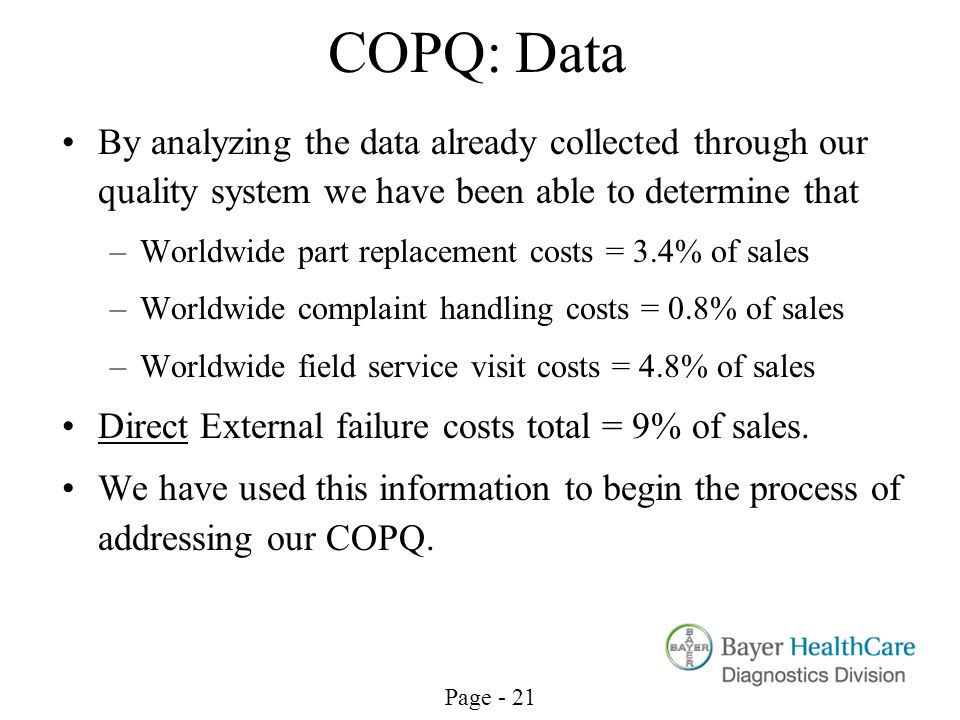 Cost of Poor Quality COPQ: Data. By analyzing the data already collected through our quality system we have been able to determine that.