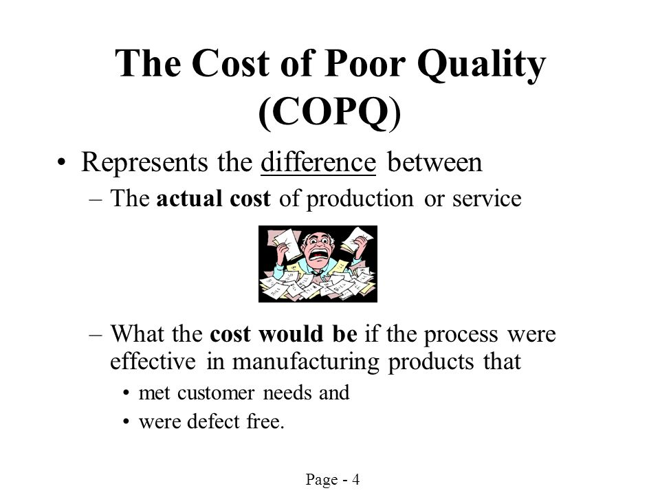 The Cost of Poor Quality (COPQ)