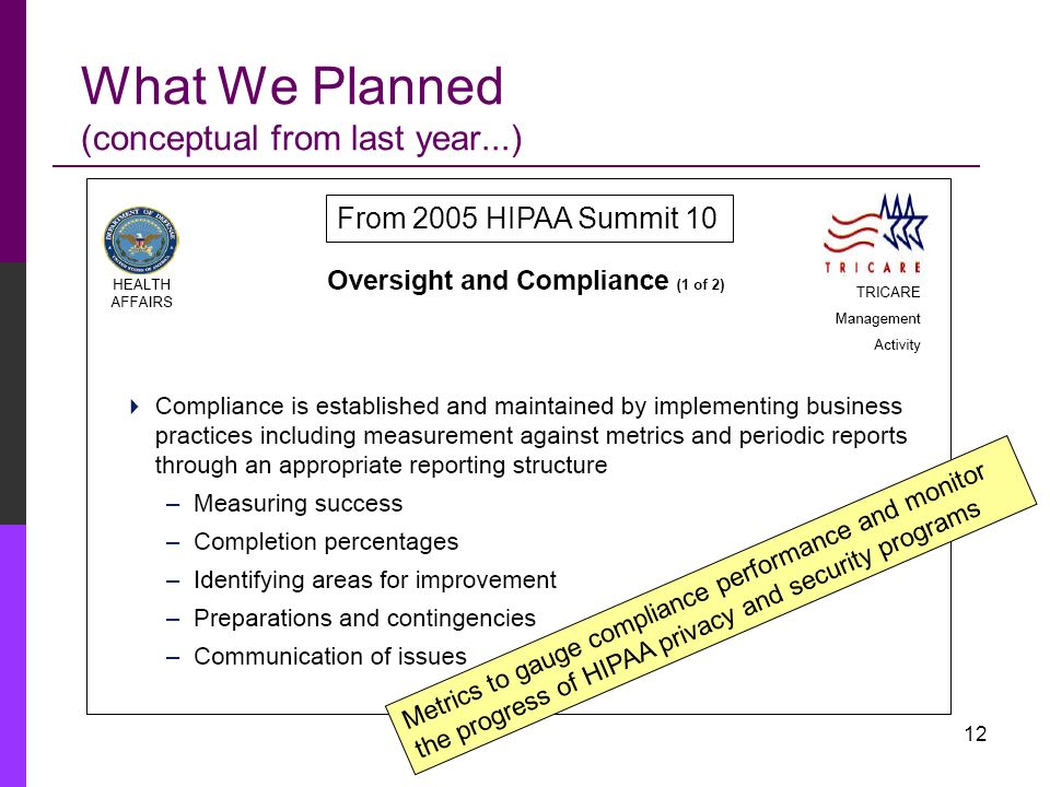 What We Planned (conceptual from last year...)