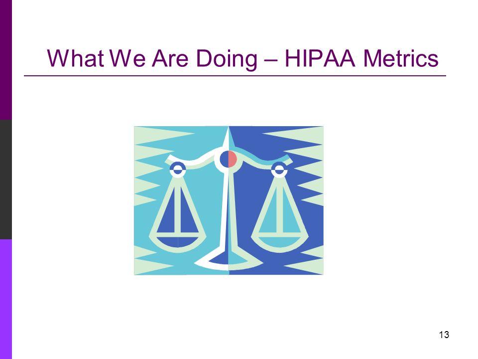 What We Are Doing – HIPAA Metrics