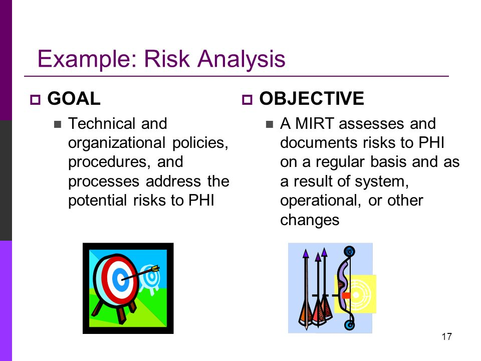 Example: Risk Analysis