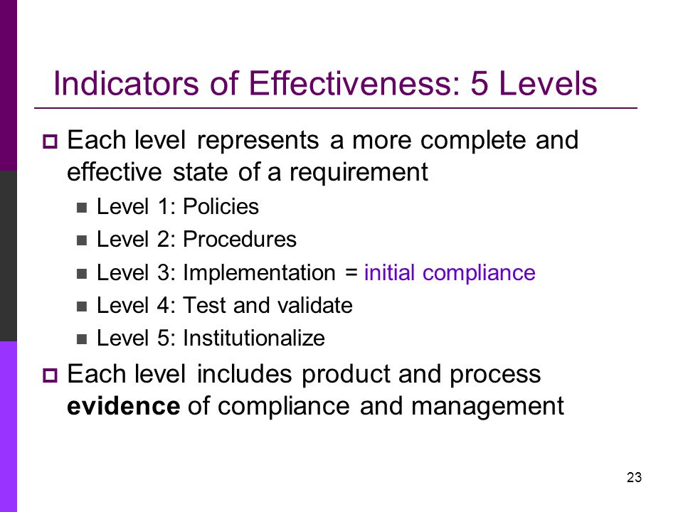 Indicators of Effectiveness: 5 Levels
