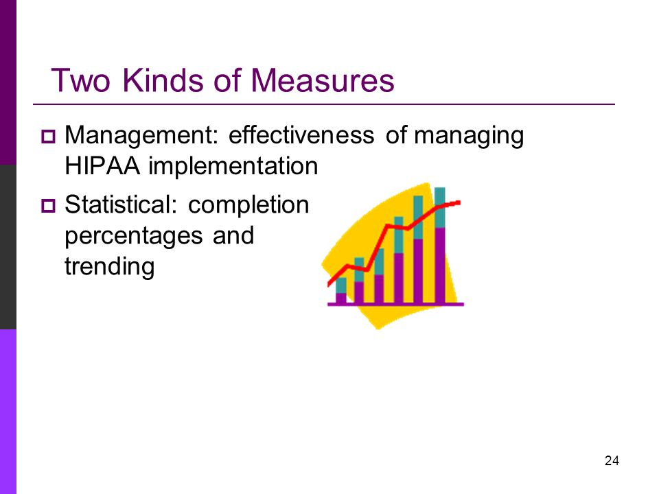 Two Kinds of Measures Management: effectiveness of managing HIPAA implementation.