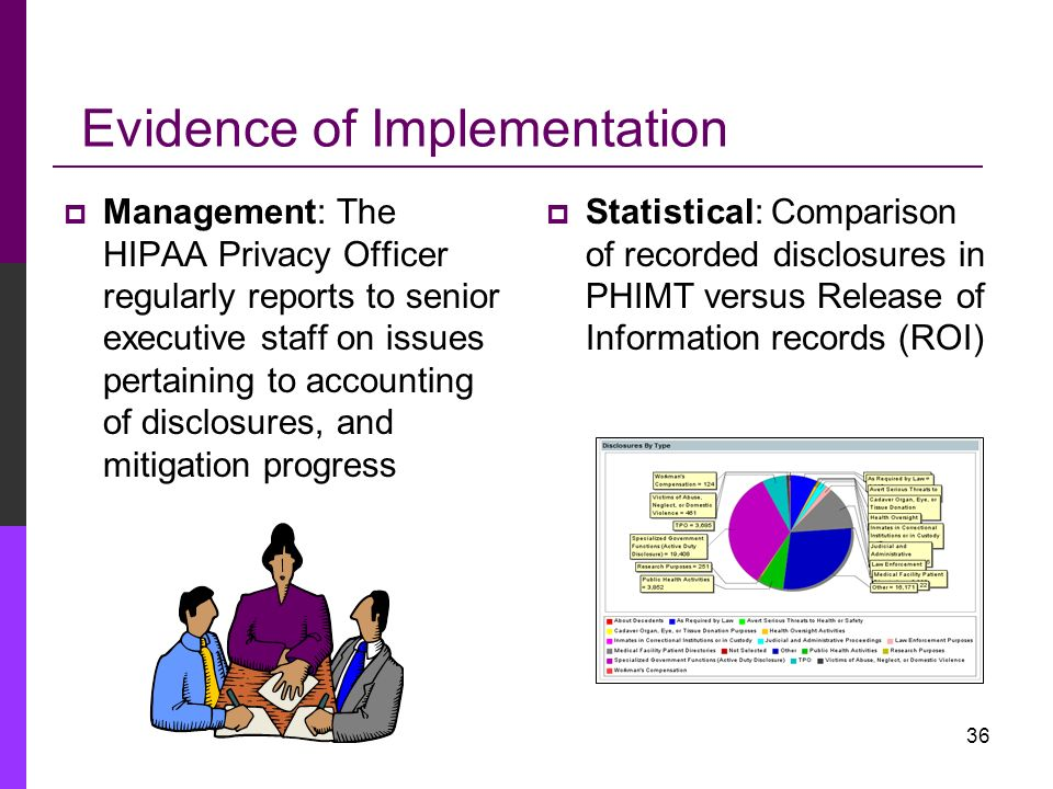 Evidence of Implementation