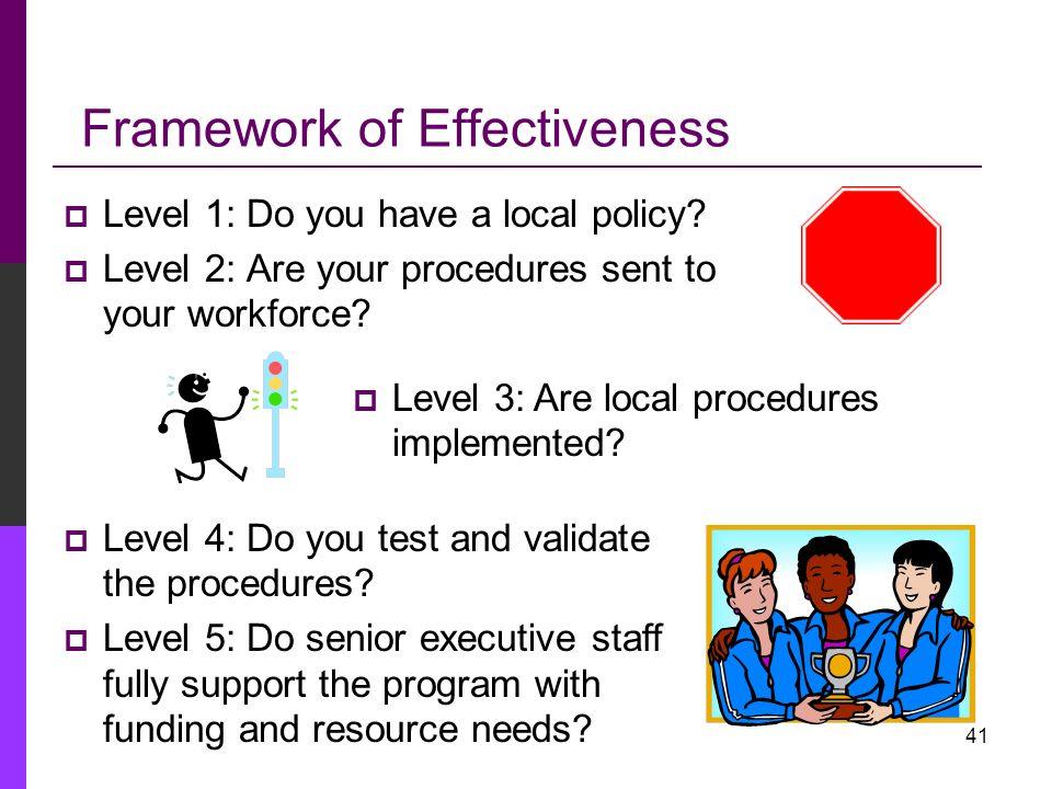 Framework of Effectiveness