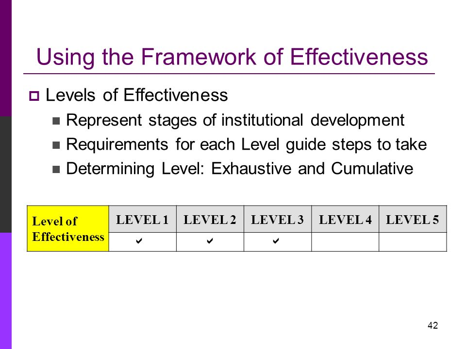 Using the Framework of Effectiveness