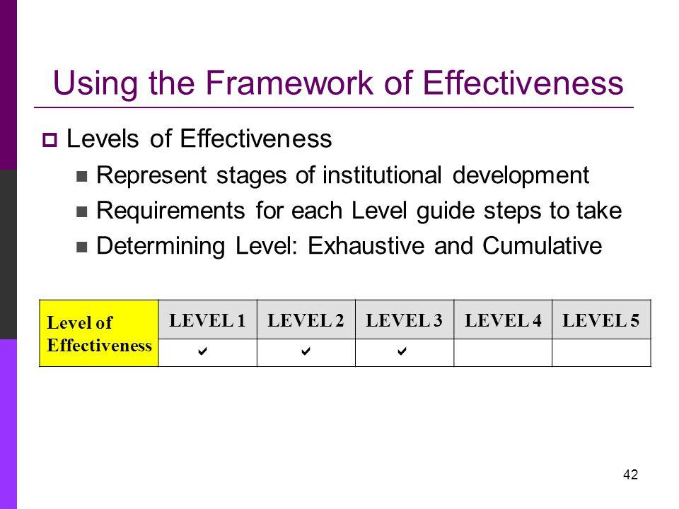 Using the Framework of Effectiveness