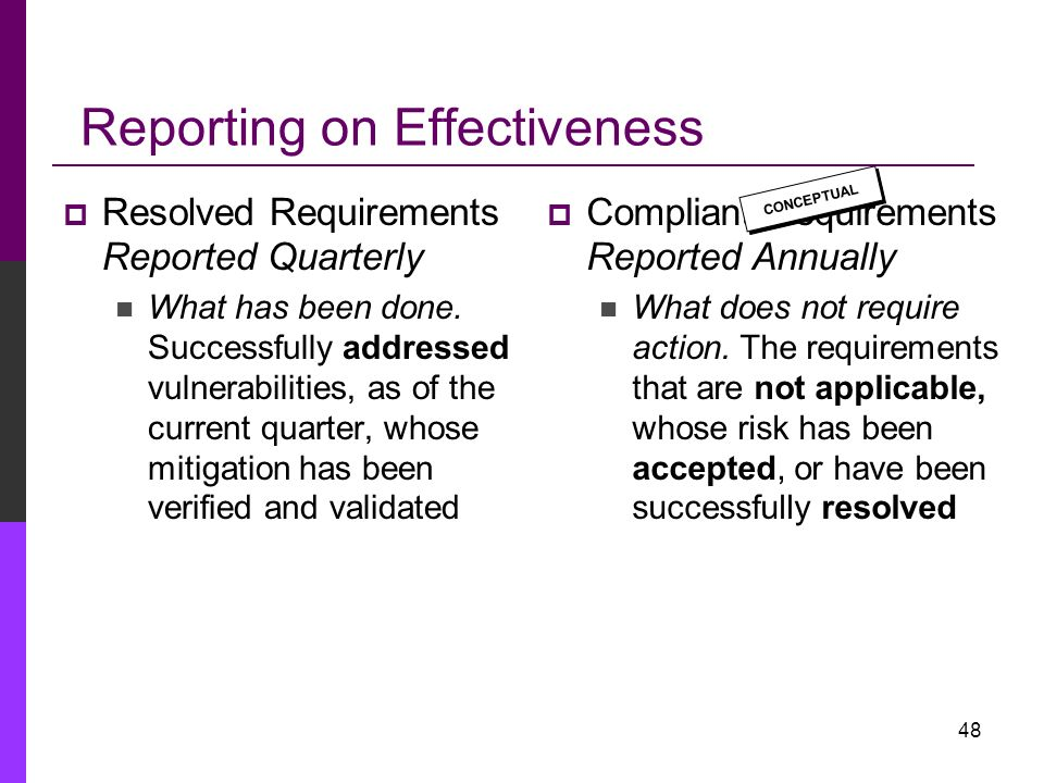 Reporting on Effectiveness