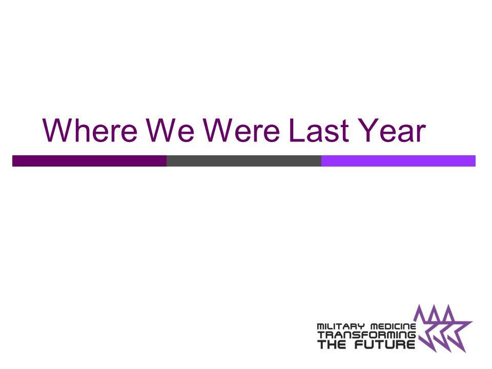 Where We Were Last Year