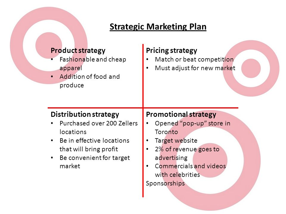 Tnt strategic marketing plan