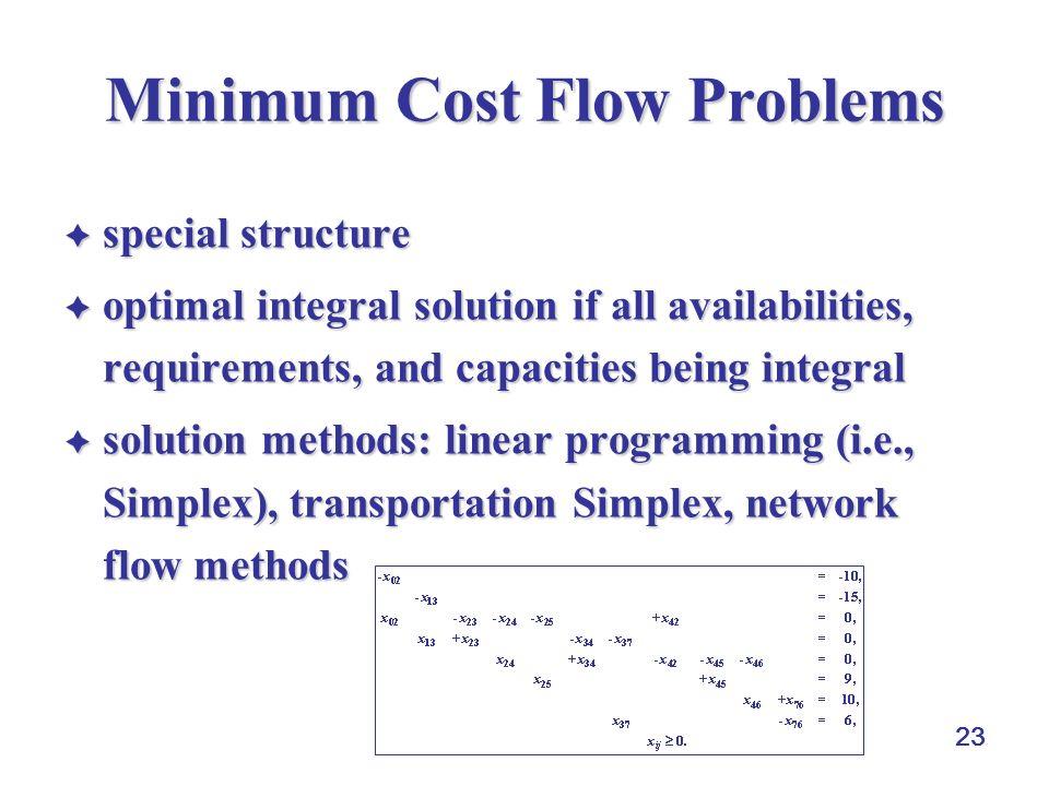 Minimum cost maximum flow, Minimum cost circulation, Cost ...