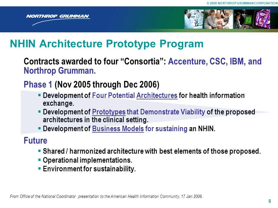 NHIN Architecture Prototype Program