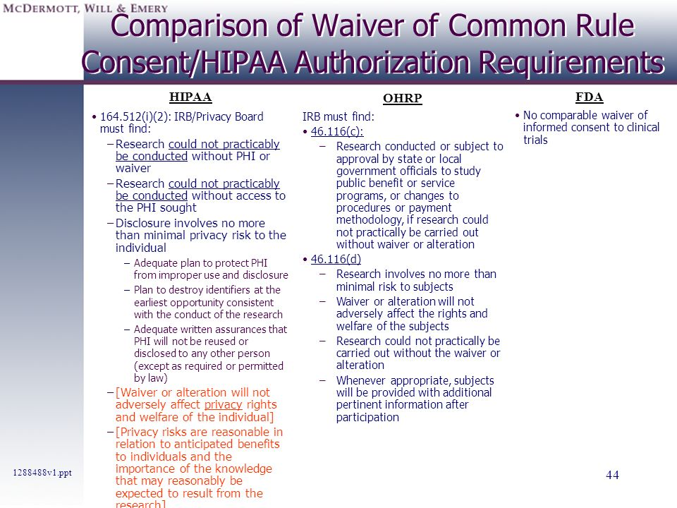 Comparison of Waiver of Common Rule Consent/HIPAA Authorization Requirements