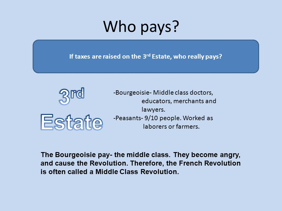 the french revolution and the 3rd estate The french revolution of 1789 caused many changes in the social, political, and economical world of france the french revolution sparked the beginning for many new reforms in france that were previously unavailable to the 3rd estate.