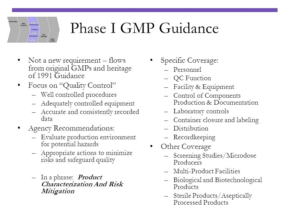 Phase I GMP GuidanceNot a new requirement – flows from original GMPs and heritage of 1991 Guidance.