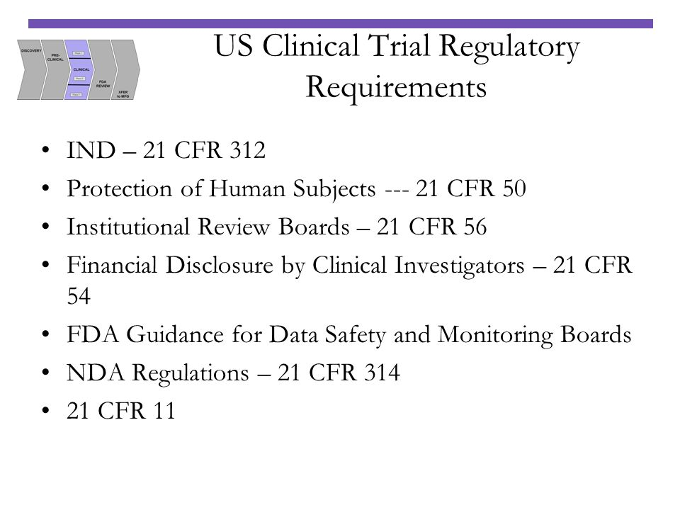 US Clinical Trial Regulatory Requirements