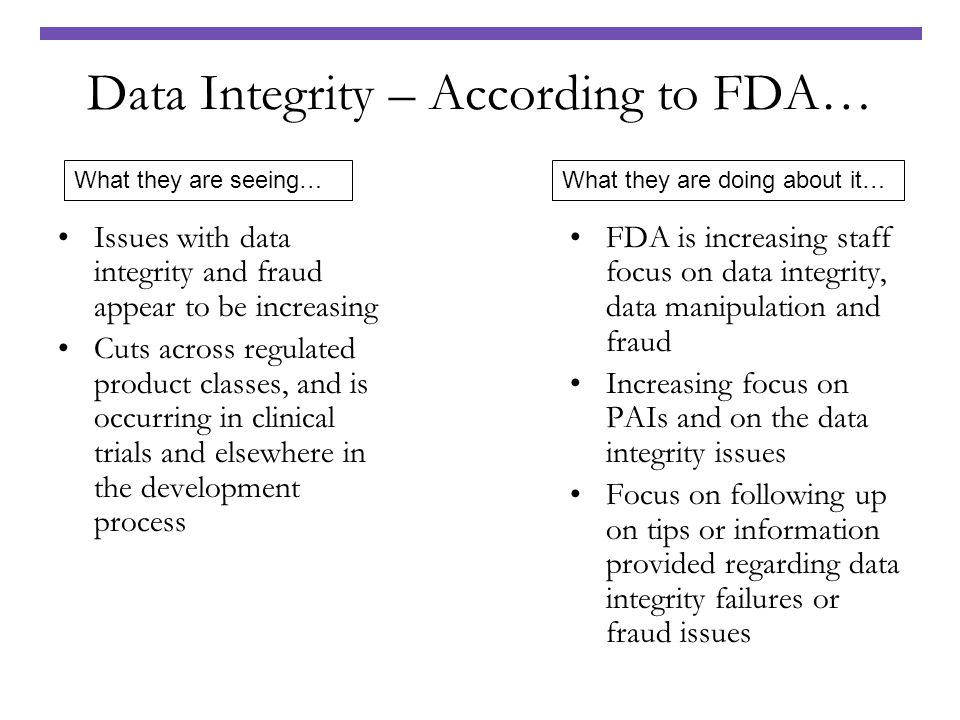 Data Integrity – According to FDA…