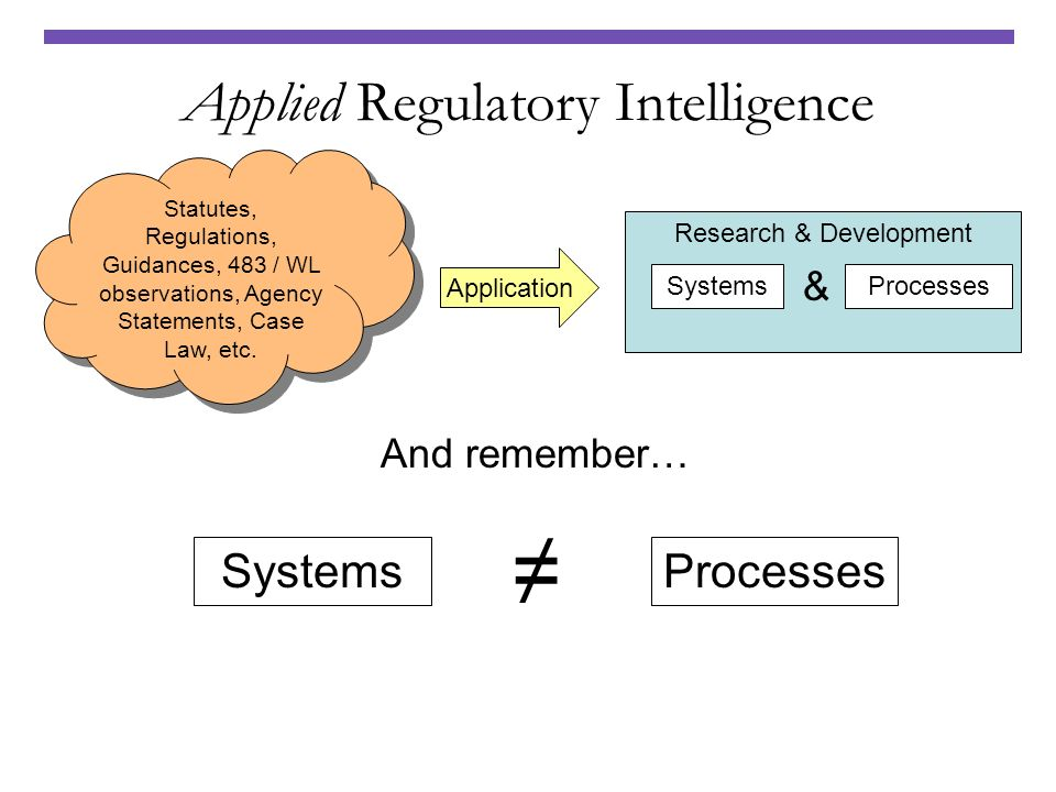 Applied Regulatory Intelligence