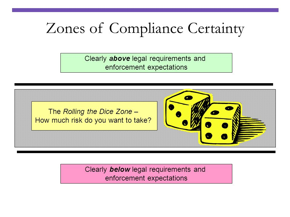 Zones of Compliance Certainty