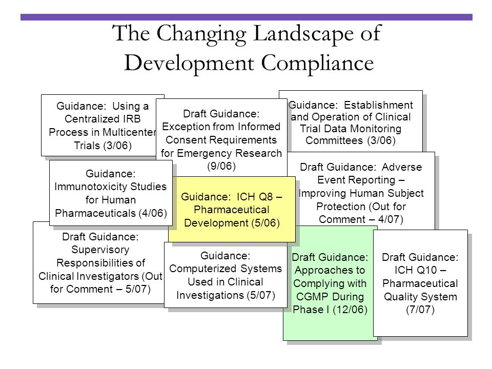 The Changing Landscape of Development Compliance